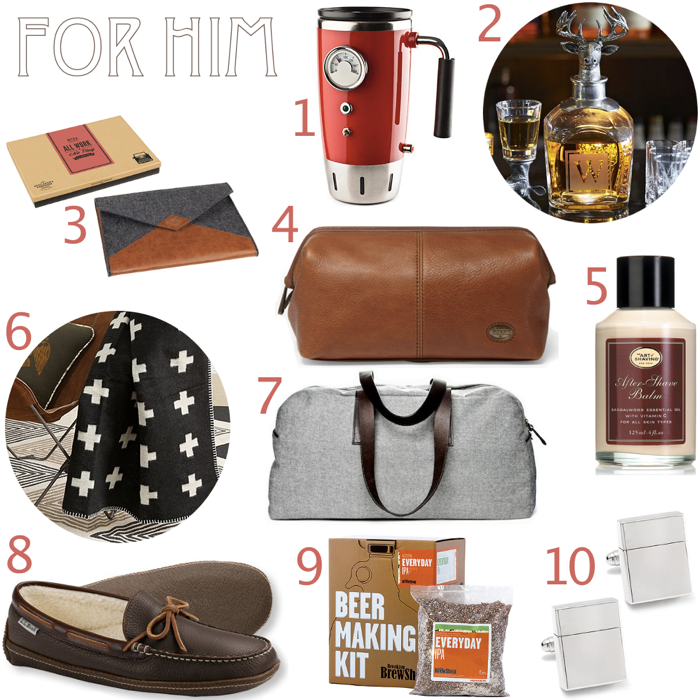 Planning For Unique Gifts Men